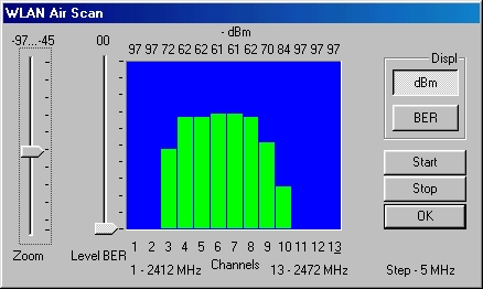 WLanExper Screenshot (Channel Scan)